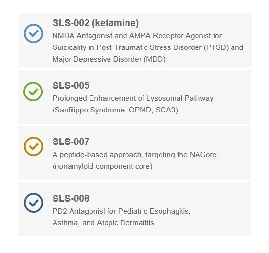 Seelos Clinical Trials March 2019
